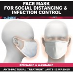 Anti Bacterial Treated Face Masks